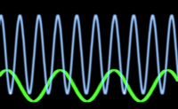 Voltage waveform